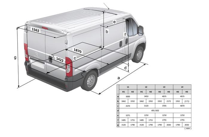 Peugeot Boxer Bedrijfsvoertuig Technische Informatie