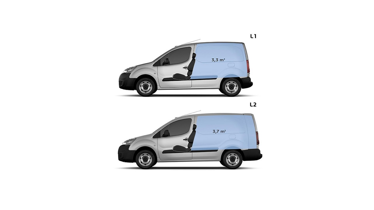 /image/95/5/peugeot-partner-techinfo-03.101409.138955.jpg